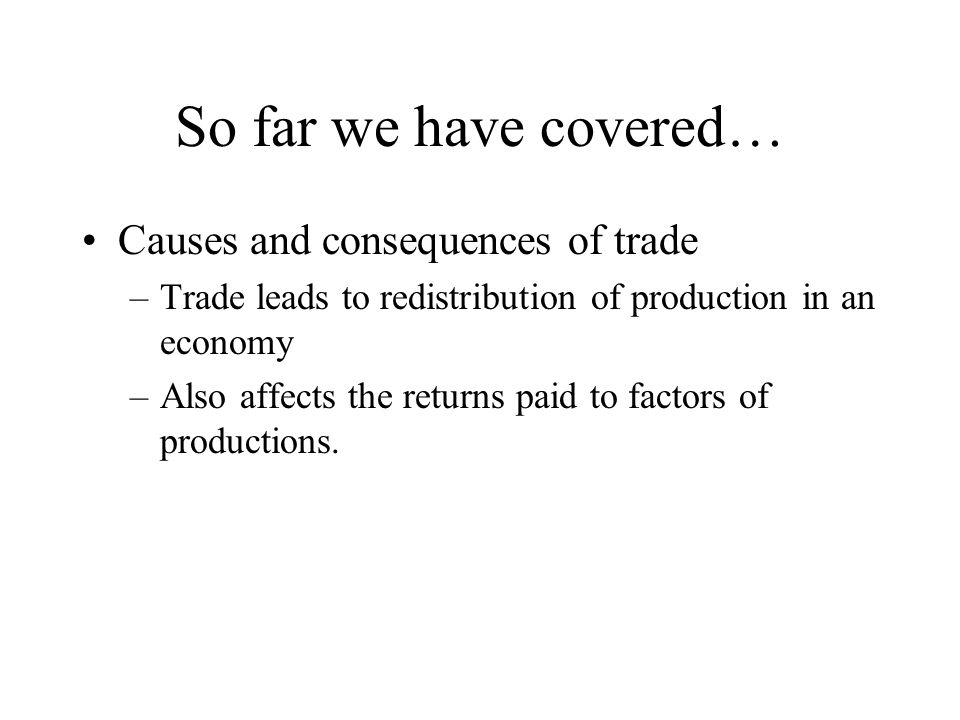 Consumer Surplus P Q a
