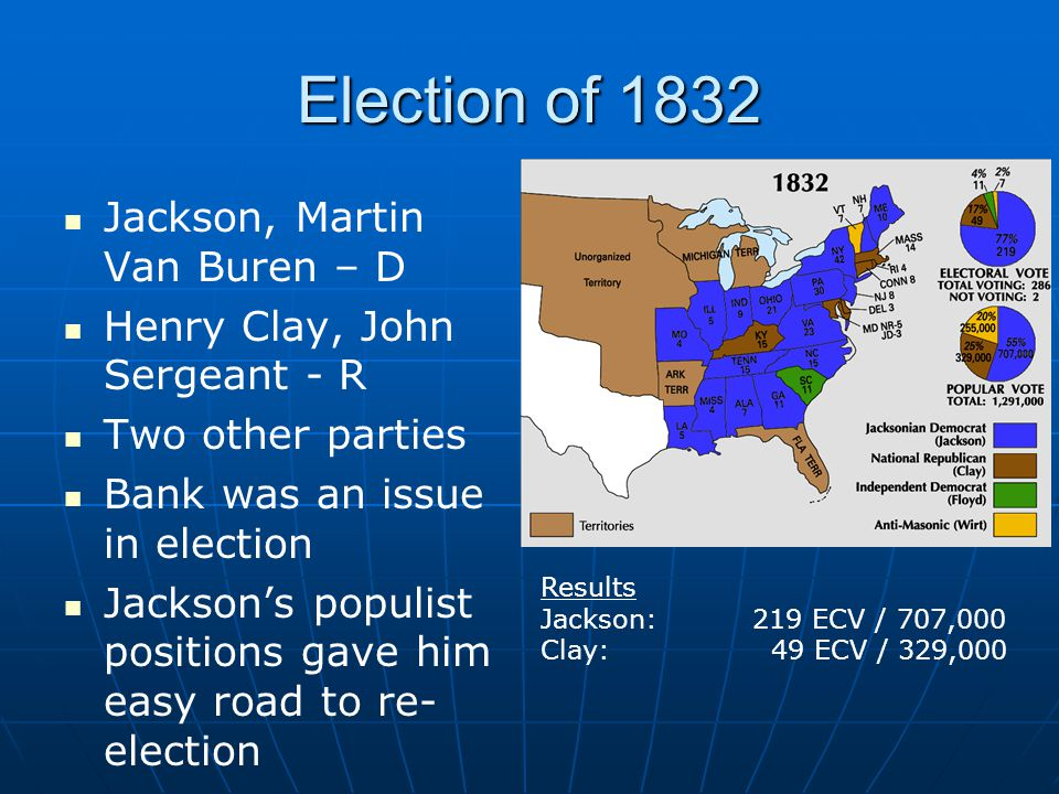 Election of 1832 Jackson, Martin Van Buren – D Henry Clay, John Sergeant - R Two other parties Bank was an issue in election Jackson's populist positions gave him easy road to re- election Results Jackson: 219 ECV / 707,000 Clay: 49 ECV / 329,000