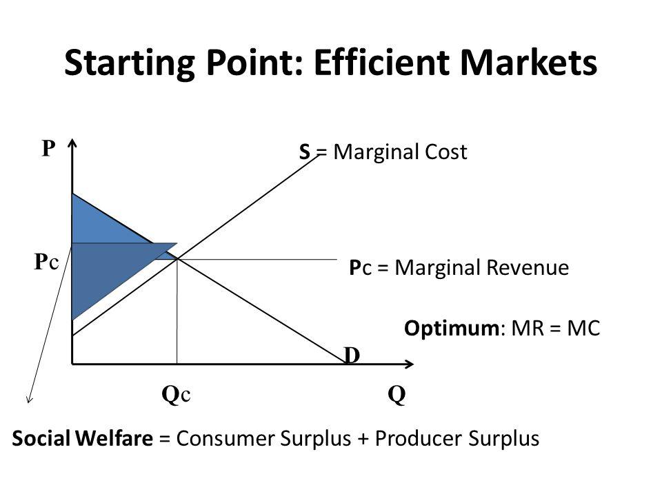 Starting Point: Efficient Markets P PcPc QcQcQ D S = Marginal Cost Pc = Marginal Revenue Optimum: MR = MC Social Welfare = Consumer Surplus + Producer Surplus