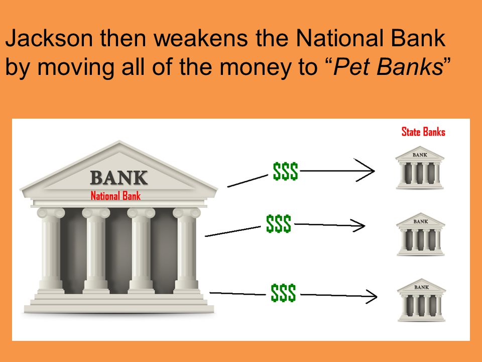 """Jackson then weakens the National Bank by moving all of the money to """"Pet Banks"""""""