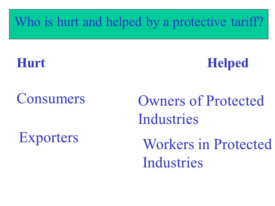 Hurt Helped Consumers Exporters Owners of Protected Industries Workers in Protected Industries
