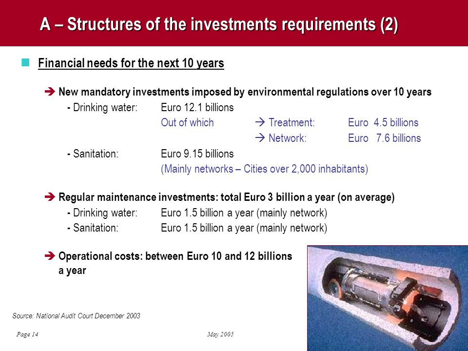 May 2005 Page 14 A – Structures of the investments requirements (2) Source: National Audit Court December 2003 Financial needs for the next 10 years  New mandatory investments imposed by environmental regulations over 10 years - Drinking water: Euro 12.1 billions Out of which  Treatment: Euro 4.5 billions  Network: Euro 7.6 billions - Sanitation: Euro 9.15 billions (Mainly networks – Cities over 2,000 inhabitants)  Regular maintenance investments: total Euro 3 billion a year (on average) - Drinking water: Euro 1.5 billion a year (mainly network) - Sanitation: Euro 1.5 billion a year (mainly network)  Operational costs: between Euro 10 and 12 billions a year