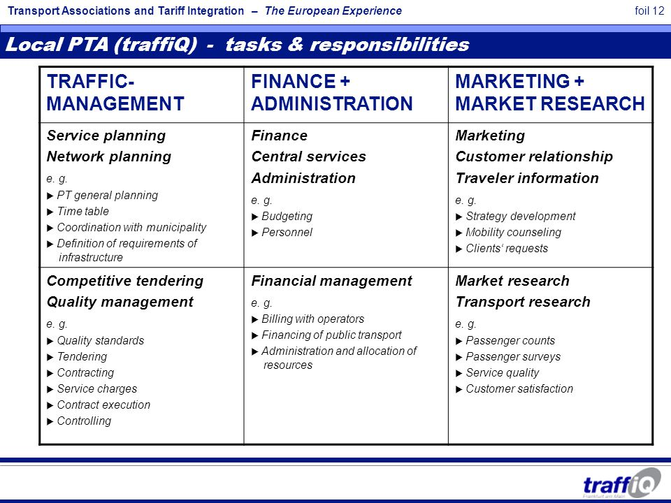 Transport Associations and Tariff Integration – The European Experiencefoil 12 TRAFFIC- MANAGEMENT FINANCE + ADMINISTRATION MARKETING + MARKET RESEARCH Service planning Network planning e.