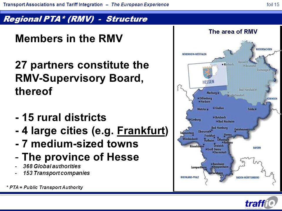 Transport Associations and Tariff Integration – The European Experiencefoil 15 Regional PTA* (RMV) - Structure Members in the RMV 27 partners constitu
