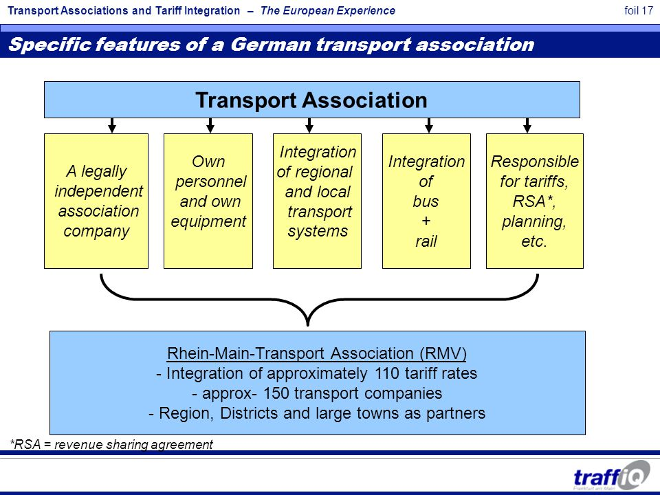 Transport Associations and Tariff Integration – The European Experiencefoil 17 Specific features of a German transport association Neue Chancen der Ta