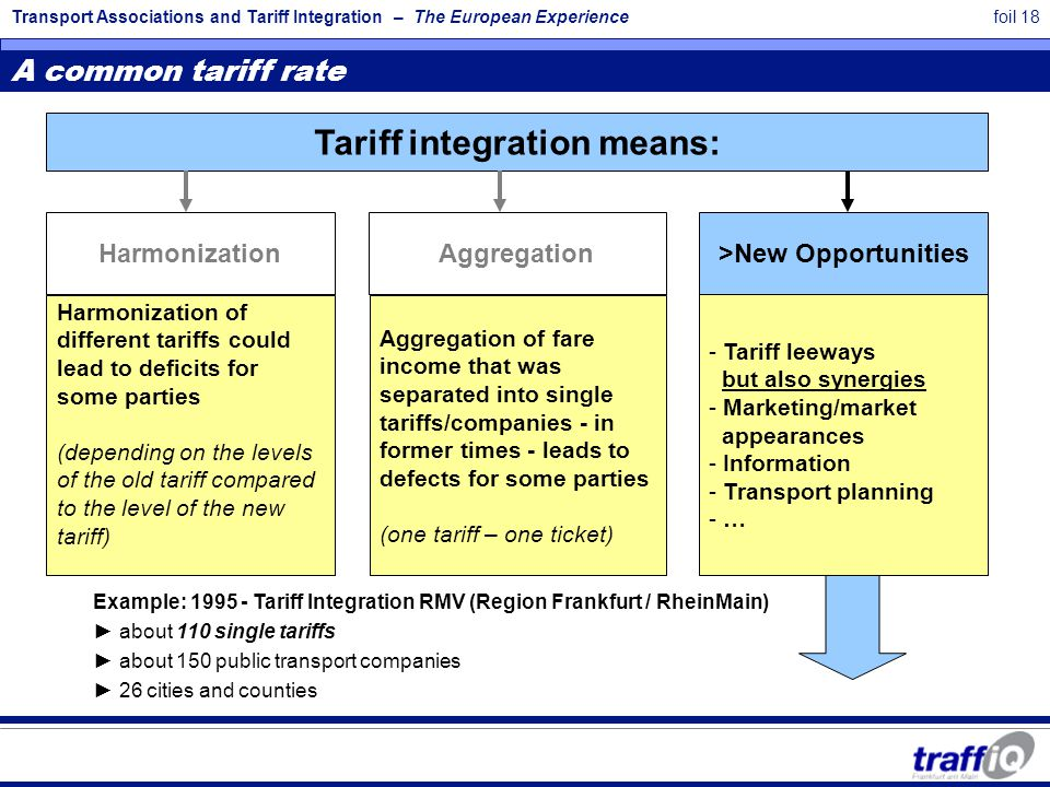 Transport Associations and Tariff Integration – The European Experiencefoil 18 A common tariff rate HarmonizationAggregation Tariff integration means: >New Opportunities - Tariff leeways but also synergies - Marketing/market appearances - Information - Transport planning - … Harmonization of different tariffs could lead to deficits for some parties (depending on the levels of the old tariff compared to the level of the new tariff) Aggregation of fare income that was separated into single tariffs/companies - in former times - leads to defects for some parties (one tariff – one ticket) Example: 1995 - Tariff Integration RMV (Region Frankfurt / RheinMain) ► about 110 single tariffs ► about 150 public transport companies ► 26 cities and counties