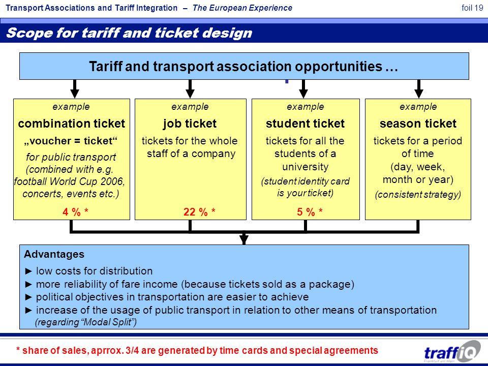 Transport Associations and Tariff Integration – The European Experiencefoil 19 Scope for tariff and ticket design Neue Chancen der Tarifpolitik exampl