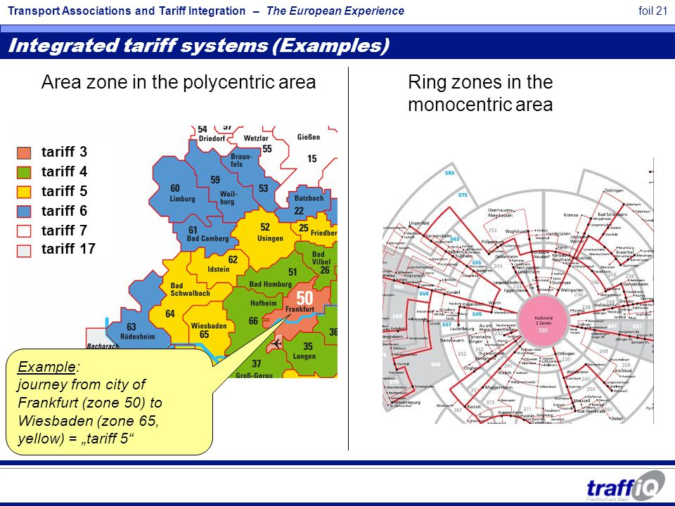 Transport Associations and Tariff Integration – The European Experiencefoil 21 Integrated tariff systems (Examples) Area zone in the polycentric areaR
