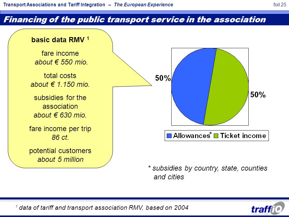 Transport Associations and Tariff Integration – The European Experiencefoil 25 Financing of the public transport service in the association basic data RMV 1 fare income about € 550 mio.