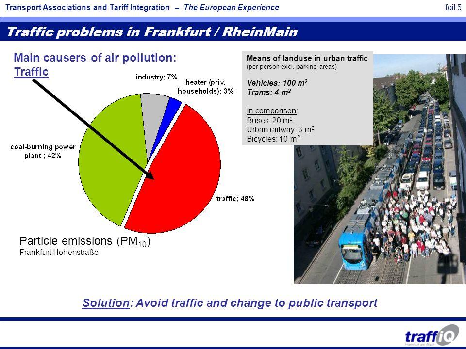 Transport Associations and Tariff Integration – The European Experiencefoil 5 Traffic problems in Frankfurt / RheinMain Main causers of air pollution: