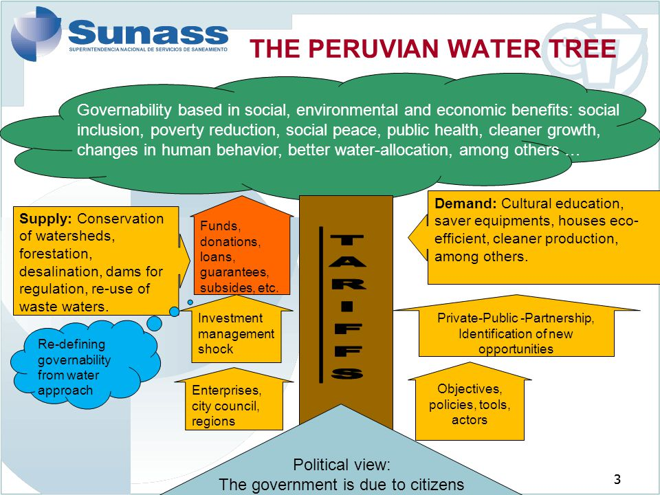 33 THE PERUVIAN WATER TREE Governability based in social, environmental and economic benefits: social inclusion, poverty reduction, social peace, publ