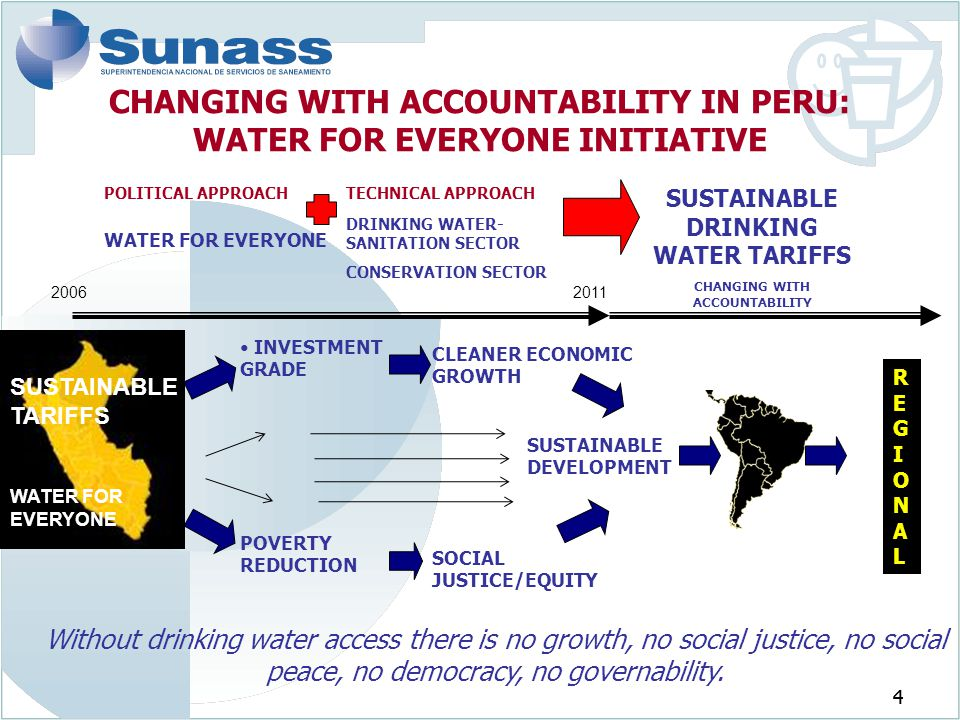 44 CHANGING WITH ACCOUNTABILITY IN PERU: WATER FOR EVERYONE INITIATIVE WATER FOR EVERYONE SUSTAINABLE TARIFFS INVESTMENT GRADE POVERTY REDUCTION CLEAN