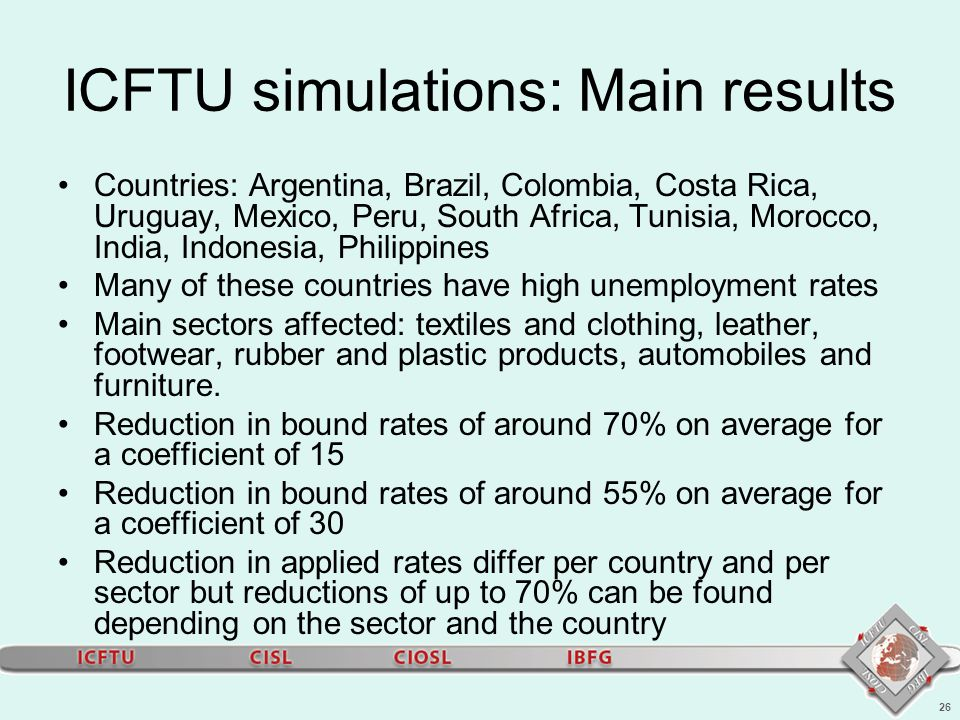 26 ICFTU simulations: Main results Countries: Argentina, Brazil, Colombia, Costa Rica, Uruguay, Mexico, Peru, South Africa, Tunisia, Morocco, India, Indonesia, Philippines Many of these countries have high unemployment rates Main sectors affected: textiles and clothing, leather, footwear, rubber and plastic products, automobiles and furniture.