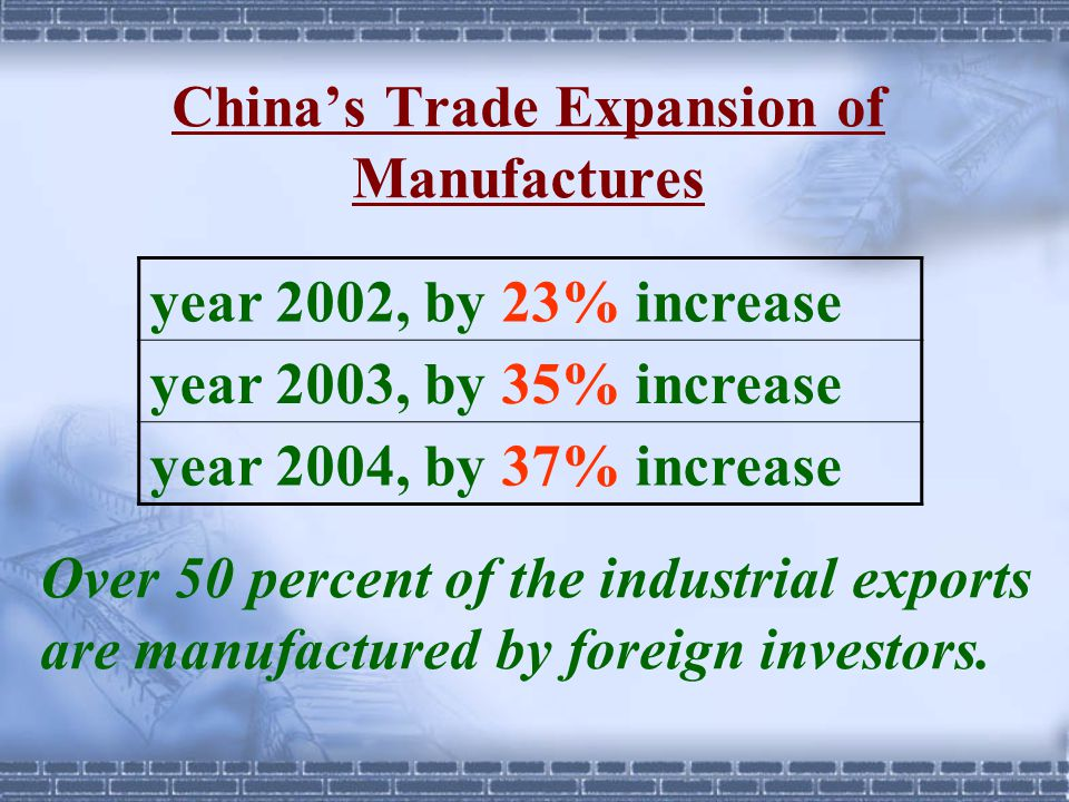 China's Trade Expansion of Manufactures year 2002, by 23% increase year 2003, by 35% increase year 2004, by 37% increase Over 50 percent of the indust
