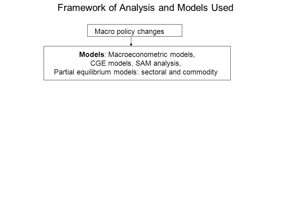 Framework of Analysis and Models Used Macro policy changes Models: Macroeconometric models, CGE models, SAM analysis, Partial equilibrium models: sectoral and commodity