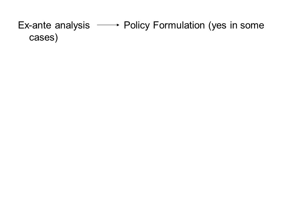 Ex-ante analysis Policy Formulation (yes in some cases)