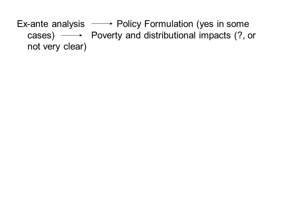 Ex-ante analysis Policy Formulation (yes in some cases) Poverty and distributional impacts ( , or not very clear)