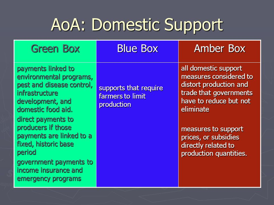 AoA: Domestic Support Green Box Blue Box Amber Box payments linked to environmental programs, pest and disease control, infrastructure development, and domestic food aid.