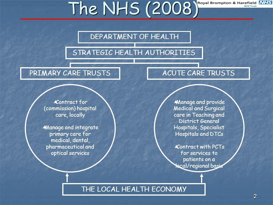 2 The NHS (2008) DEPARTMENT OF HEALTH STRATEGIC HEALTH AUTHORITIES PRIMARY CARE TRUSTS  Manage and provide Medical and Surgical care in Teaching and District General Hospitals, Specialist Hospitals and DTCs  Contract with PCTs for services to patients on a local/regional basis ACUTE CARE TRUSTS THE LOCAL HEALTH ECONOMY  Contract for (commission) hospital care, locally  Manage and integrate primary care for medical, dental, pharmaceutical and optical services