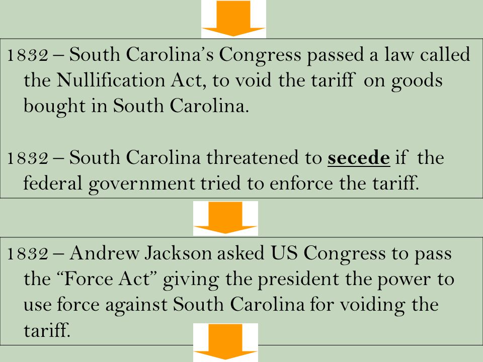 1832 – South Carolina's Congress passed a law called the Nullification Act, to void the tariff on goods bought in South Carolina. 1832 – South Carolin