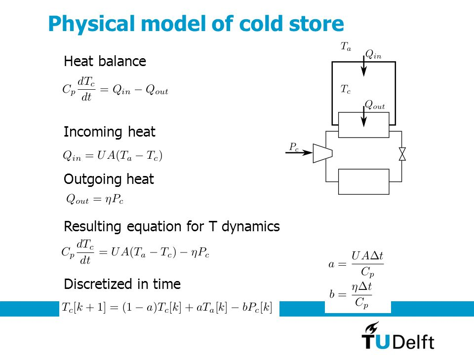 Physical model of cold store Heat balance Incoming heat Outgoing heat Discretized in time Resulting equation for T dynamics