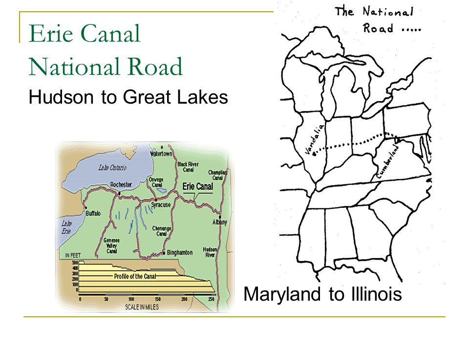 Erie Canal National Road Hudson to Great Lakes Maryland to Illinois