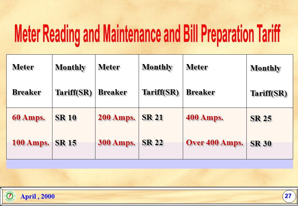 April, 2000 April, 2000 Meter Breaker 60 Amps. 100 Amps.. 200 Amps. Monthly Tariff SR 1,380 SR 3,800 SR 11,400 MeterBreaker 300. 300 Amps. 400 Amps. 4