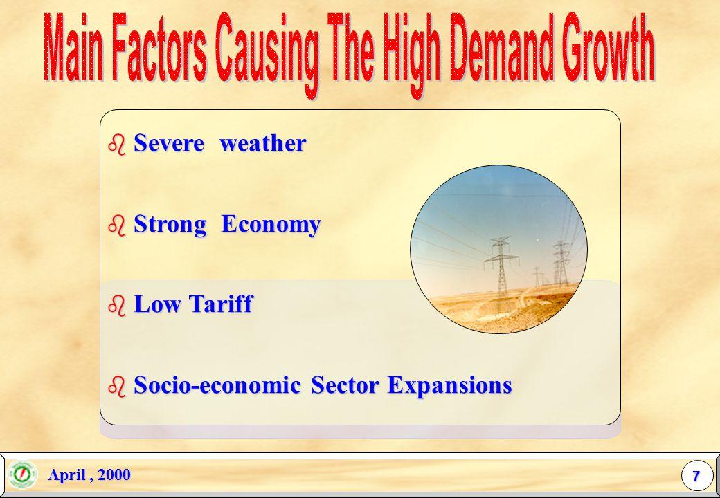 April, 2000 April, 2000 19821999 118 46 No. of Customers / Employee Energy sold / capita 5100 kwh 28800 2600 kwh 26142 No. of Employee % of Saudi 7040
