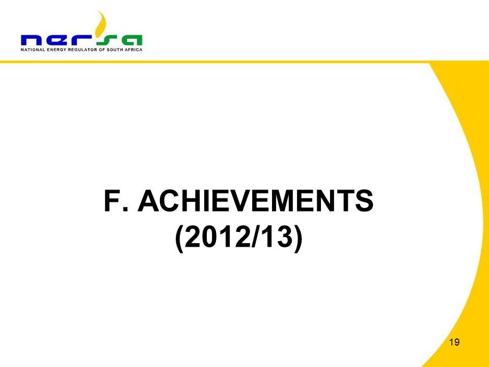 19 F. ACHIEVEMENTS (2012/13)