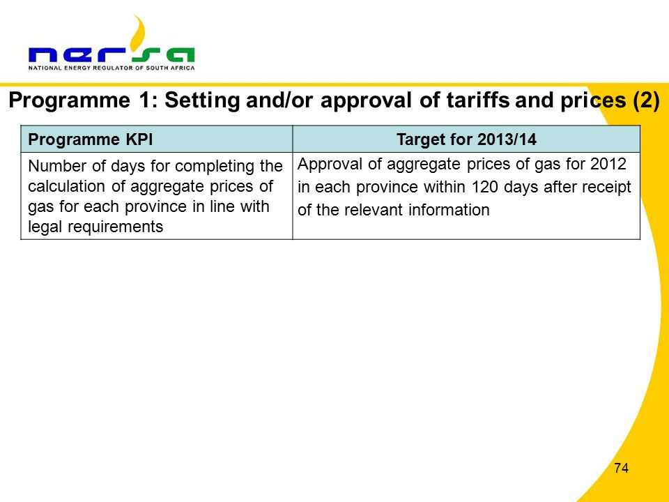 74 Programme 1: Setting and/or approval of tariffs and prices (2) Programme KPITarget for 2013/14 Number of days for completing the calculation of aggregate prices of gas for each province in line with legal requirements Approval of aggregate prices of gas for 2012 in each province within 120 days after receipt of the relevant information