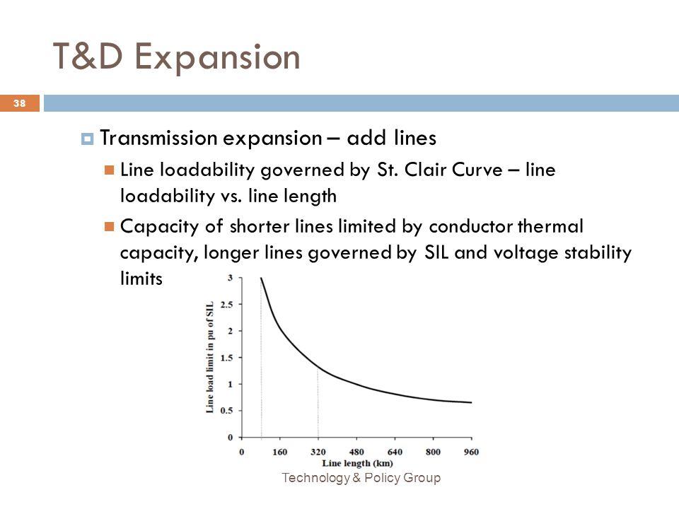 T&D Expansion  Transmission expansion – add lines Line loadability governed by St.