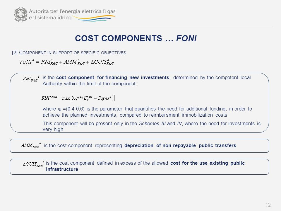 COST COMPONENTS … FONI [2] C OMPONENT IN SUPPORT OF SPECIFIC OBJECTIVES 12 is the cost component for financing new investments, determined by the competent local Authority within the limit of the component: where ψ =(0.4-0.6) is the parameter that quantifies the need for additional funding, in order to achieve the planned investments, compared to reimbursment immobilization costs.