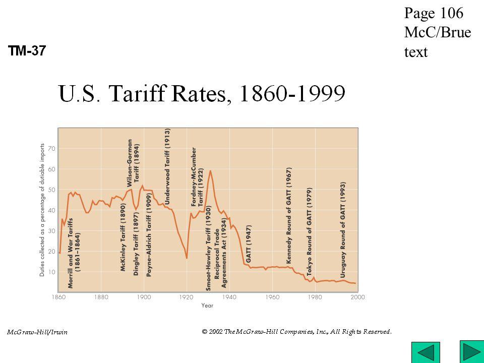 U.S. tariff rates (McBrue) Page 106 McC/Brue text