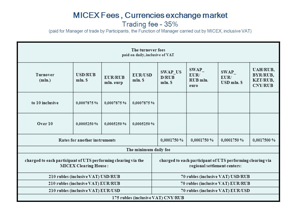 MICEX Fees, Currencies exchange market Trading fee – 35% (paid for Manager of trade by Participants, the Function of Manager carried out by MICEX, inclusive VAT) The turnover fees paid on daily, inclusive of VAT Turnover (mln.) USD/RUB mln.