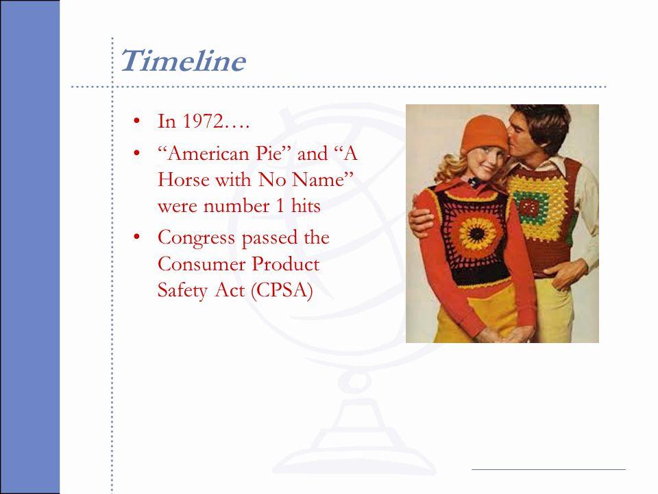 Timeline In 1972….