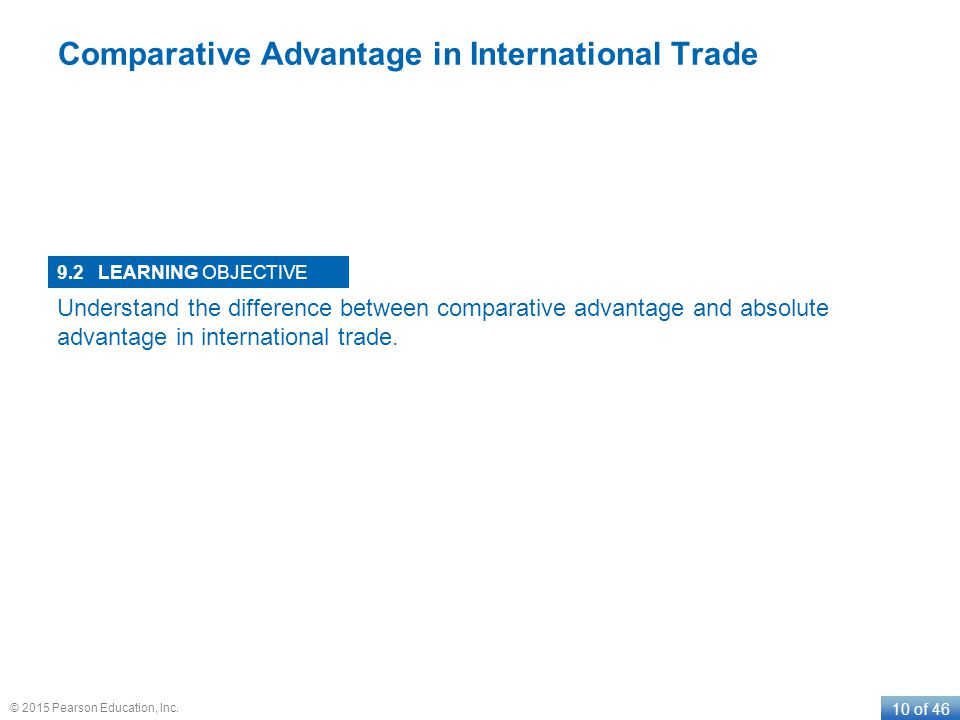 LEARNING OBJECTIVE 10 of 46 © 2015 Pearson Education, Inc. Comparative Advantage in International Trade 9.2 Understand the difference between comparat