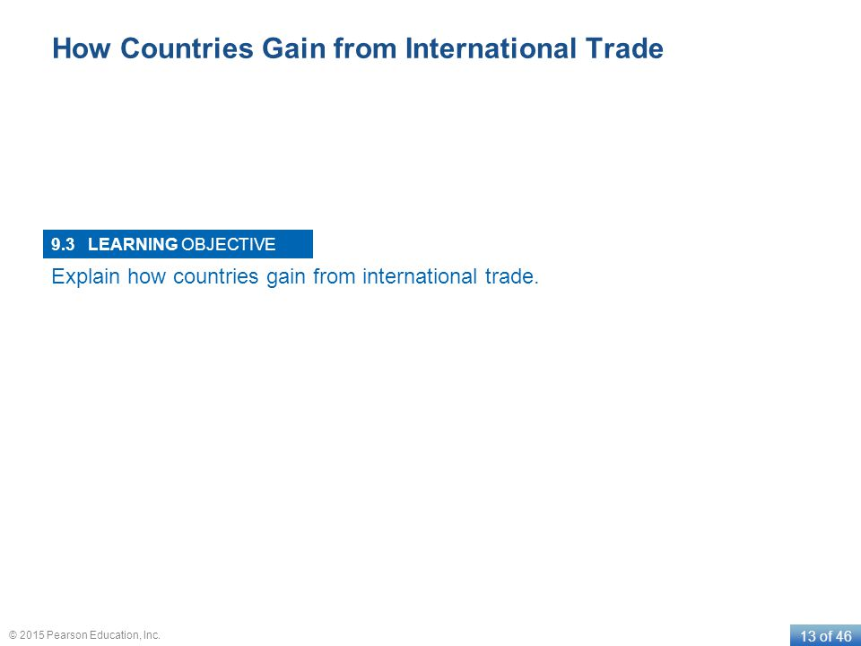 LEARNING OBJECTIVE 13 of 46 © 2015 Pearson Education, Inc. How Countries Gain from International Trade 9.3 Explain how countries gain from internation