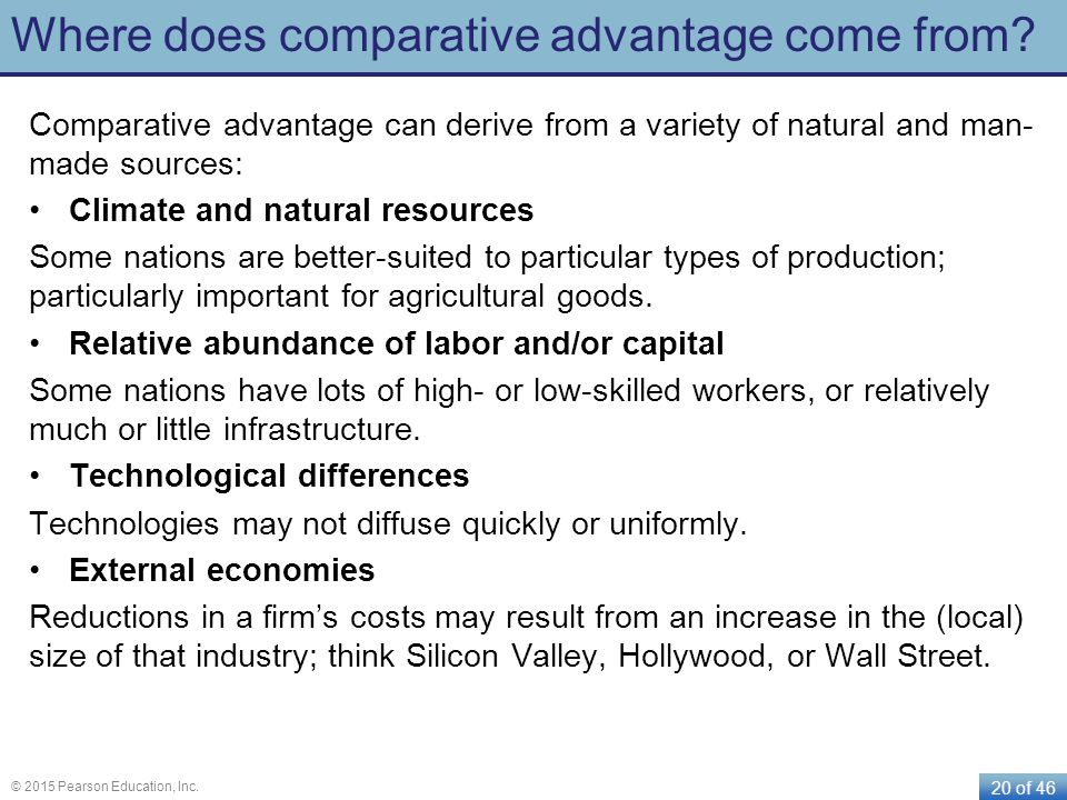 20 of 46 © 2015 Pearson Education, Inc. Where does comparative advantage come from? Comparative advantage can derive from a variety of natural and man