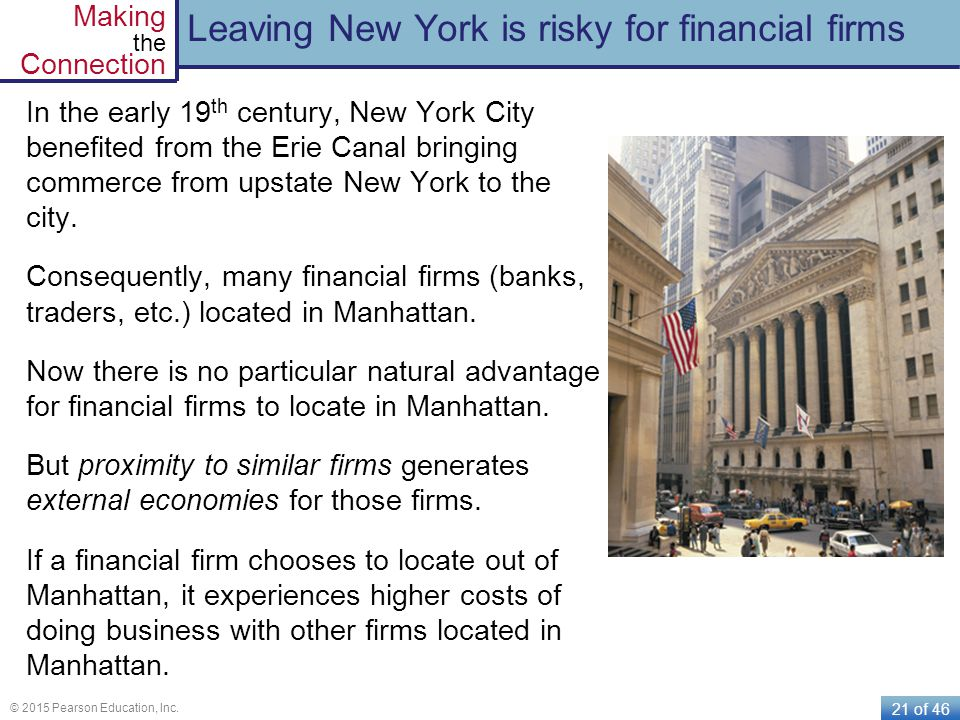 21 of 46 © 2015 Pearson Education, Inc. Making the Connection Leaving New York is risky for financial firms In the early 19 th century, New York City