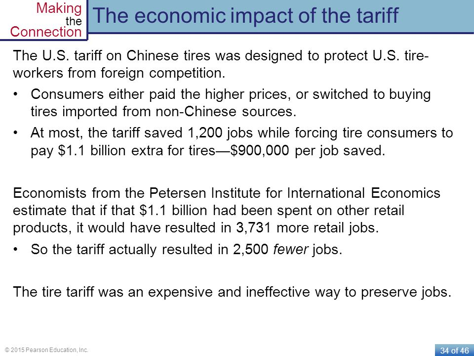 34 of 46 © 2015 Pearson Education, Inc. Making the Connection The economic impact of the tariff The U.S. tariff on Chinese tires was designed to prote
