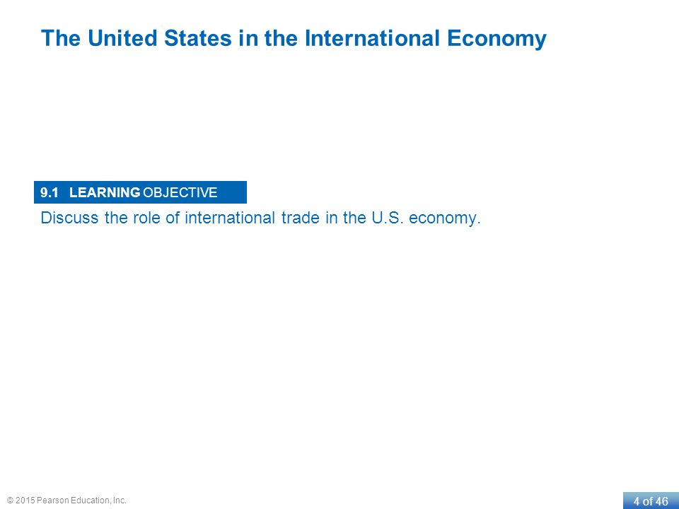LEARNING OBJECTIVE 4 of 46 © 2015 Pearson Education, Inc. The United States in the International Economy 9.1 Discuss the role of international trade i