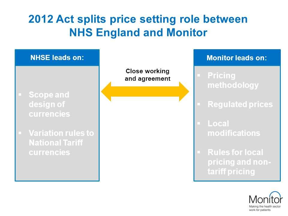 2012 Act splits price setting role between NHS England and Monitor Monitor leads on:  Pricing methodology  Regulated prices  Local modifications  Rules for local pricing and non- tariff pricing NHSE leads on:  Scope and design of currencies  Variation rules to National Tariff currencies Close working and agreement