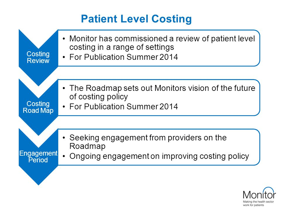 Patient Level Costing Costing Review Monitor has commissioned a review of patient level costing in a range of settings For Publication Summer 2014 Costing Road Map The Roadmap sets out Monitors vision of the future of costing policy For Publication Summer 2014 Engagement Period Seeking engagement from providers on the Roadmap Ongoing engagement on improving costing policy