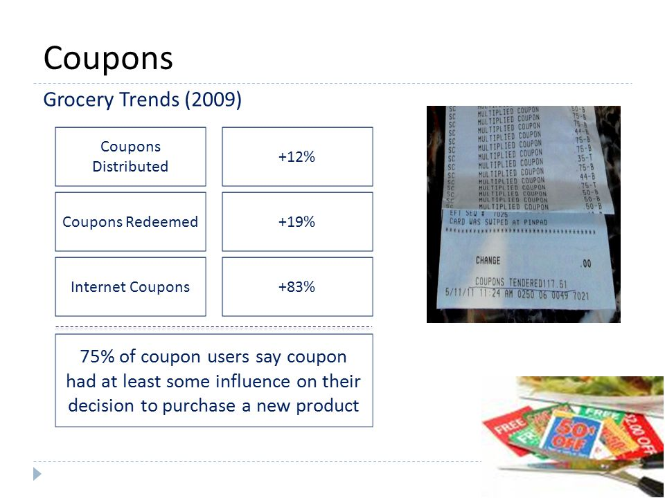 Coupons Grocery Trends (2009) Coupons Distributed +12% Coupons Redeemed+19% Internet Coupons+83% 75% of coupon users say coupon had at least some influence on their decision to purchase a new product