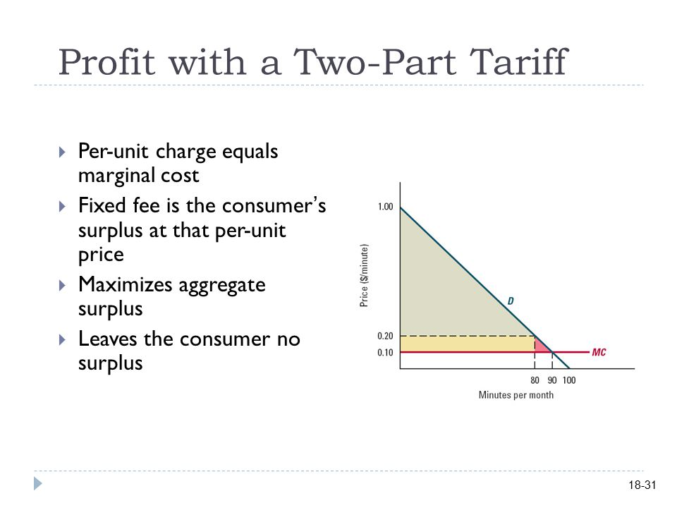 Profit with a Two-Part Tariff  Per-unit charge equals marginal cost  Fixed fee is the consumer ' s surplus at that per-unit price  Maximizes aggregate surplus  Leaves the consumer no surplus 18-31