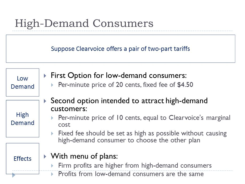 High-Demand Consumers  First Option for low-demand consumers:  Per-minute price of 20 cents, fixed fee of $4.50  Second option intended to attract high-demand customers:  Per-minute price of 10 cents, equal to Clearvoice's marginal cost  Fixed fee should be set as high as possible without causing high-demand consumer to choose the other plan  With menu of plans:  Firm profits are higher from high-demand consumers  Profits from low-demand consumers are the same Low Demand High Demand Suppose Clearvoice offers a pair of two-part tariffs Effects