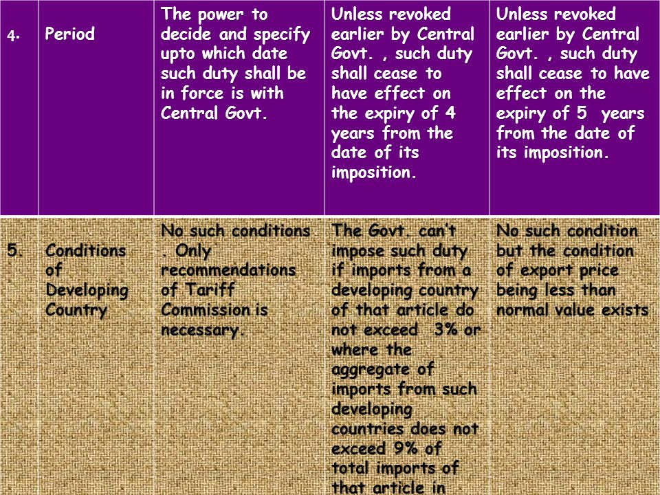 4.Period The power to decide and specify upto which date such duty shall be in force is with Central Govt.