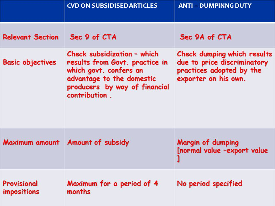 CVD ON SUBSIDISED ARTICLES ANTI – DUMPINNG DUTY Relevant Section Sec 9 of CTA Sec 9 of CTA Sec 9A of CTA Sec 9A of CTA Basic objectives Check subsidiz
