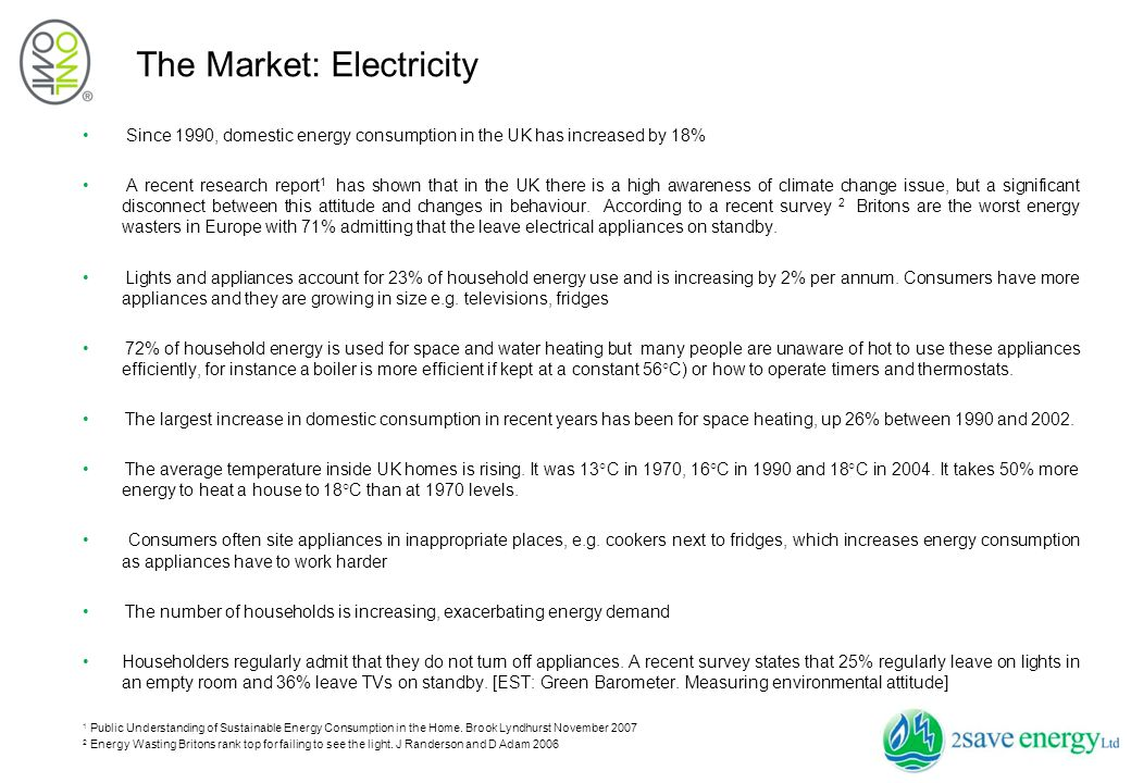 UK Market The potential for the electricity monitor market is vast.