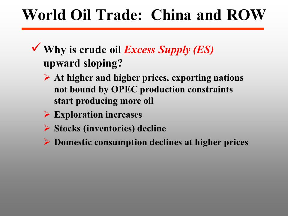World Oil Trade: China and ROW Why is crude oil Excess Supply (ES) upward sloping.